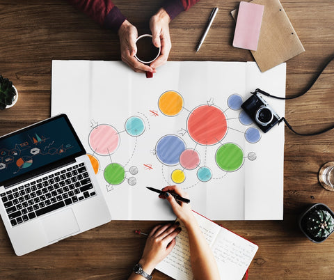 Bootcamp Career Tip: Map it out. Use a mind map to visualise where you are, where you want to go and what you want to achieve.