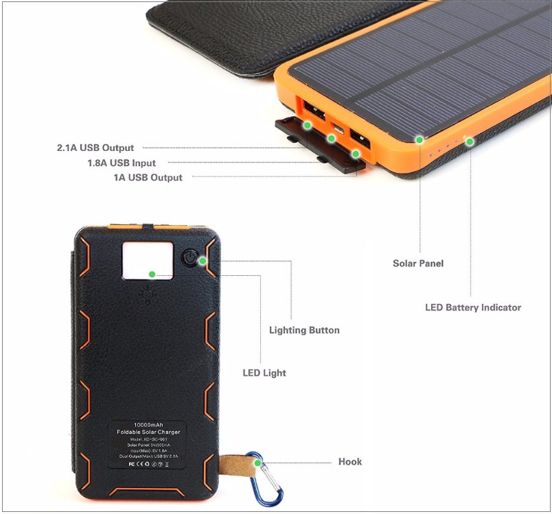 BEST Rated DUAL POWER 10000 mAh Power Bank With 3-Panel Solar Charger + Built In LED Flashlight + 🚛 You Get FREE Shipping Too!