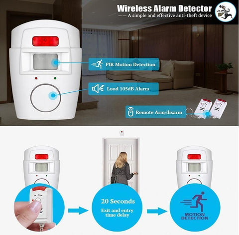 Image of Infrared Security System For Your Apartment, Condo or Home.  Fast, Easy, Effective. DIY Install in 5 Minutes + NO Monthly Fees EVER!