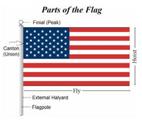 American Flag - Durable Outdoor Color-Vibrant Polyester 3' X 5' (Package of 2 or 3)