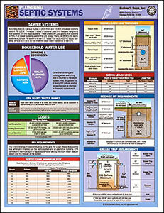 Plumbing Septic Systems Quick-Card