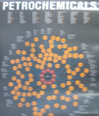 Petrochemicals Wall Chart (Laminated)