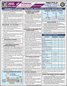 2015 International Mechanical Code Quick-Card based on 2015 IMC