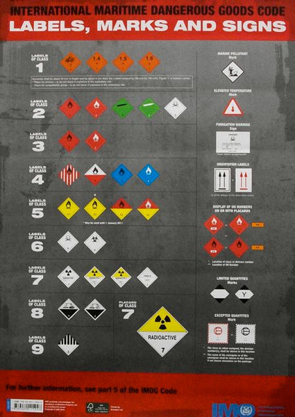 2010 IMO Dangerous Goods Code Labels, Marks and Signs Poster