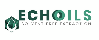 echo oils inc solvent-free cannabis  oils