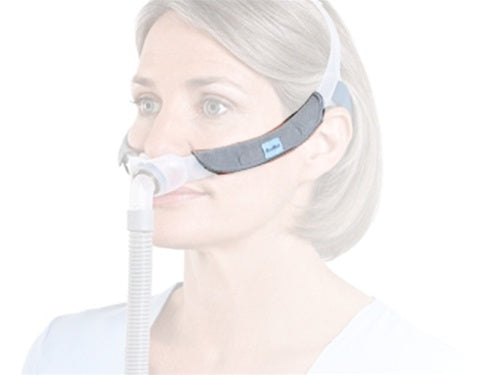 ResMed Swift FX Soft Wraps - Canadian CPAP Supply
