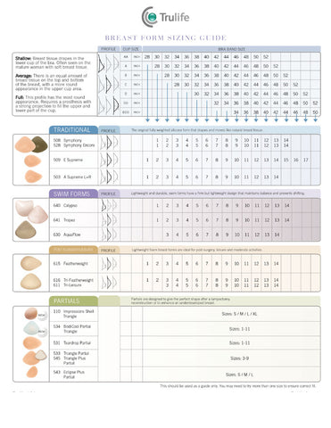 Trulife Breast Form Sizing Chart