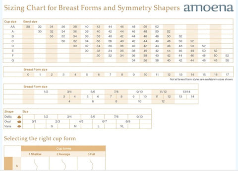 Amoena Breast Form Sizing Chart