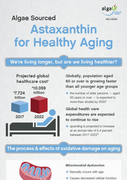 Download NPI for aging