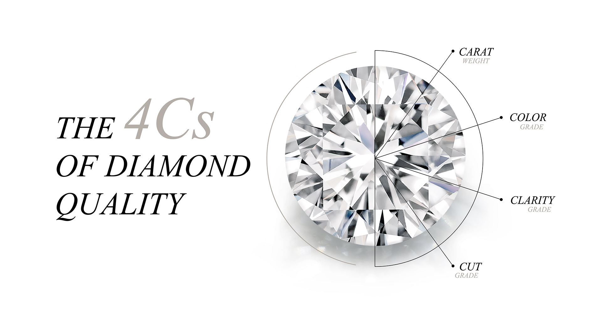 4c-diamond-shopping-california-san-carlos