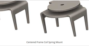 COIL SPRING BUCKET, CENTERED FRAME