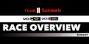 TEAM SUNWEB | RVV18 OVERVIEW