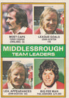 113. Middlesbrough - Team Leaders