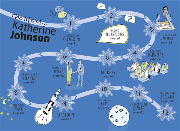 Life Stories: Katherine Johnson