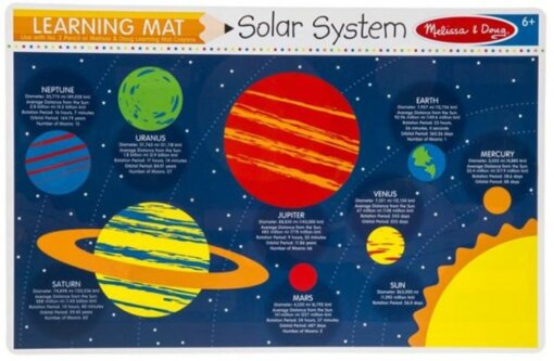 Wipe Off Learning Mats - Solar System