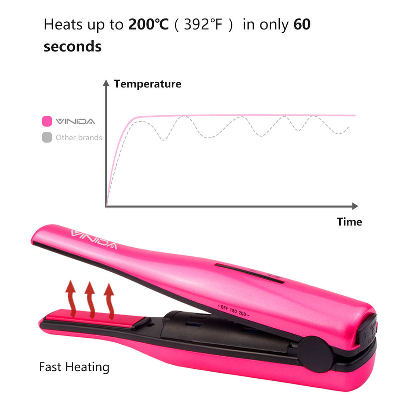 Cordless Flat iron,ABTTY Portable Travel Mini Hair Straightener Rechargerable Hair Curling and Straighter Tools With USB Charging Power Bank Function - Vinida Beauty