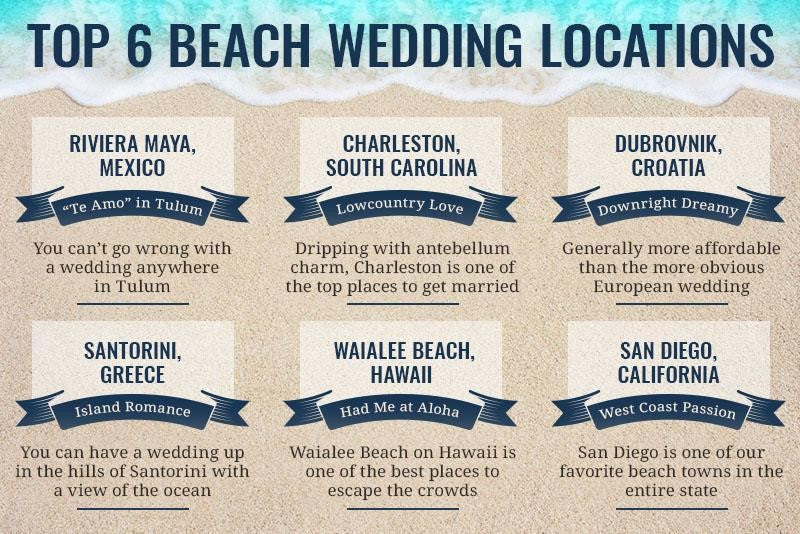 southern tide top wedding locations of 2019