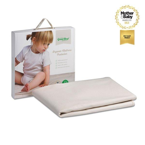 Bambinista-THE LITTLE GREEN SHEEP-Bedding-The Little Green Sheep Waterproof Mattress Protector to fit SnuzKot - 68x117cm