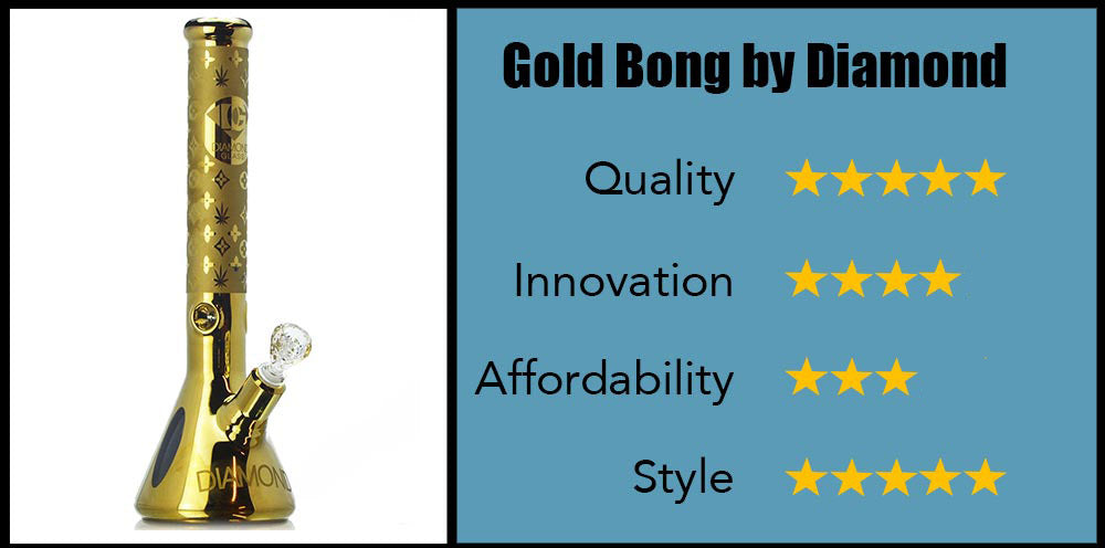 Gold Plated Bong