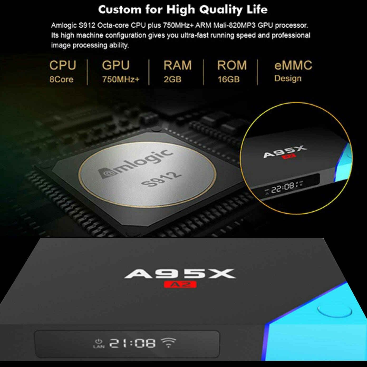 Android TV Box A95X A2