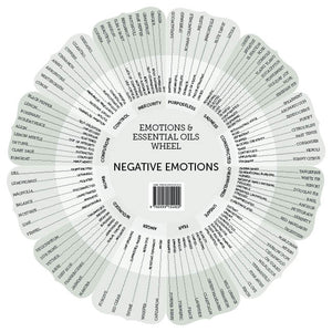 Wholesale Emotions & Essential Oils Wheel - 7th Edition (Case 25)