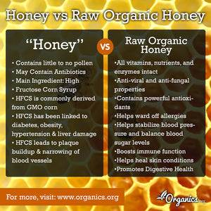 6 Benefits of Raw Honey
