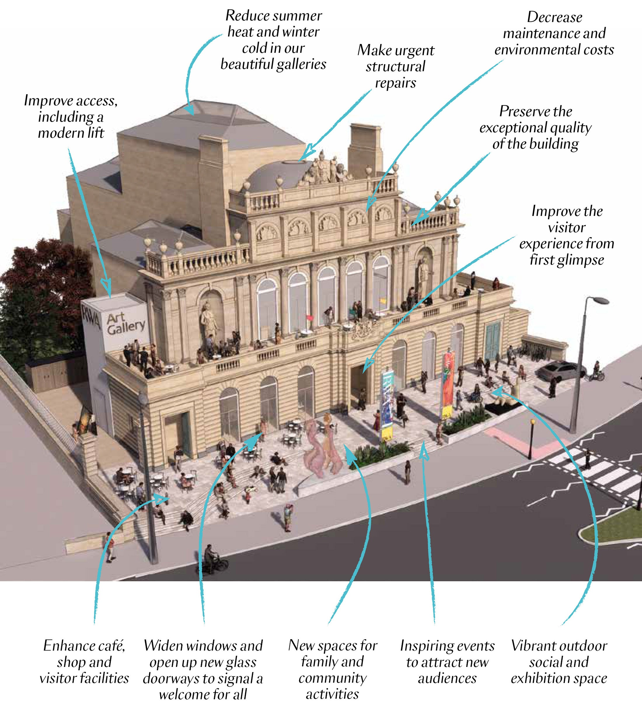Changes to our building as a result of the Light and Inspiration Capital Project