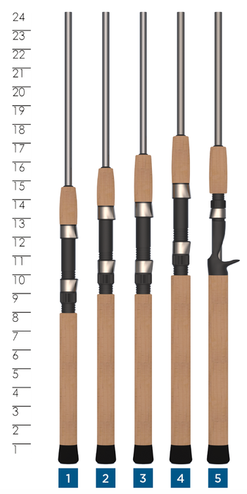 AVID TREK SERIES® SPINNING RODS