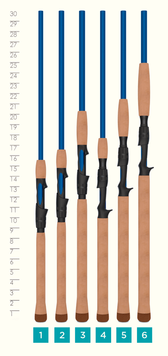 LEGEND TOURNAMENT® INSHORE SPINNING ROD HANDLES