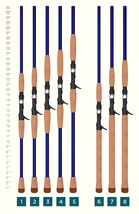 LEGEND TOURNAMENT® MUSKY ROD HANDLES