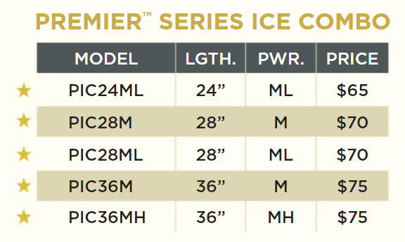 PREMIER ICE SERIES COMBOS