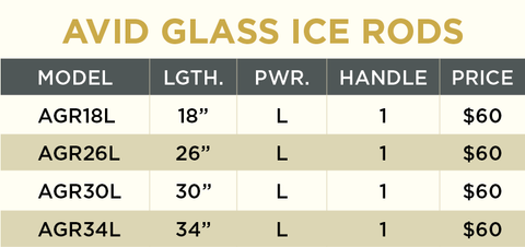 AVID GLASS ICE RODS