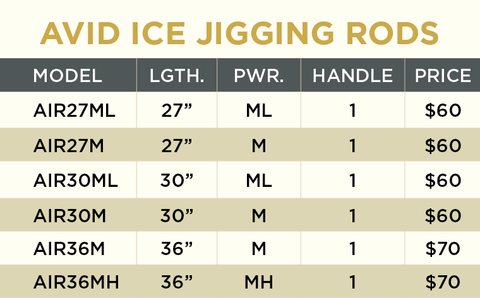 AVID ICE JIGGING RODS