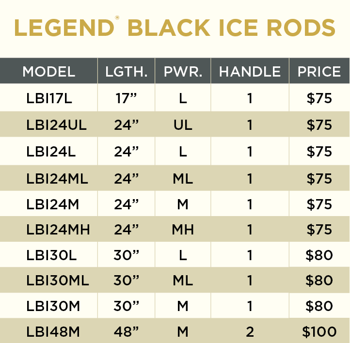 LEGEND BLACK ICE RODS