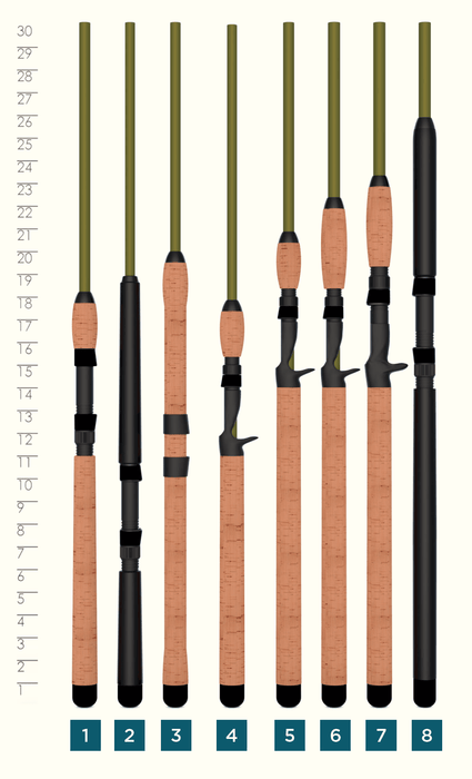 WILD RIVER® DOWNRIGGING ROD HANDLES