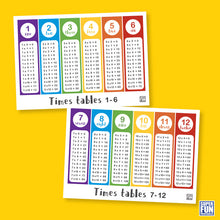Times Table Fun Bundle