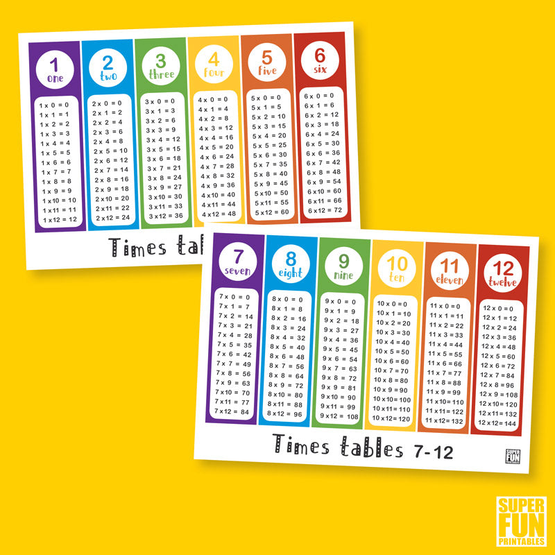 photo about Printable Times Tables referred to as Situations Desk Bookmarks Tremendous Enjoyable Printables