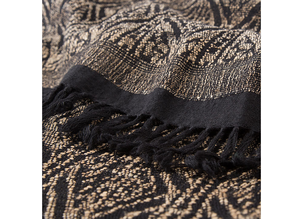 "The addition of lurex to cotton and acro wool fibers gives a lustrous finish to these beautifully textured throws.  Materials: 60% Wool / 40% Silk Size: 52"" x 68"""