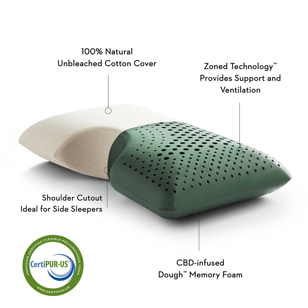 "We can never get over how amazingly soft and comfortable the 100% natural cotton cover of the Shoulder Zoned Dough™ + CBD Oil by Malouf is. They use zoned technology and Dough Memory foam infused with CBD Oil to assist in a peaceful sleep. The shoulder cut out is perfect for side sleepers, correctly aligning the spine and effectively cradling the head and neck. Comes with the organically grown CBD Oil spray to keep the scent fresh!  King: 35"" x 16"" Queen: 29"" x 16"""