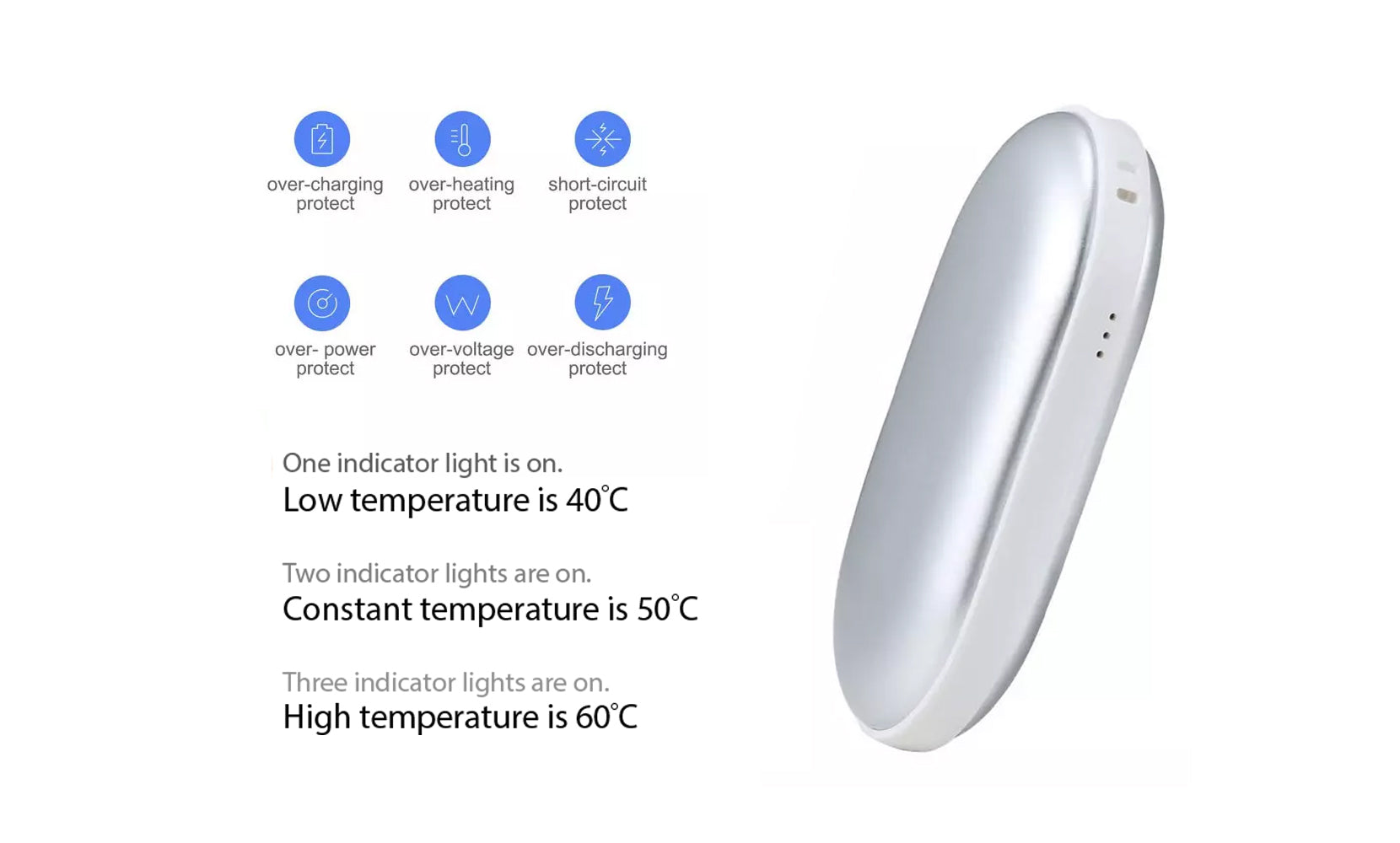 4,000mAh Pocket Hand Warmer Heater WITH Power Bank