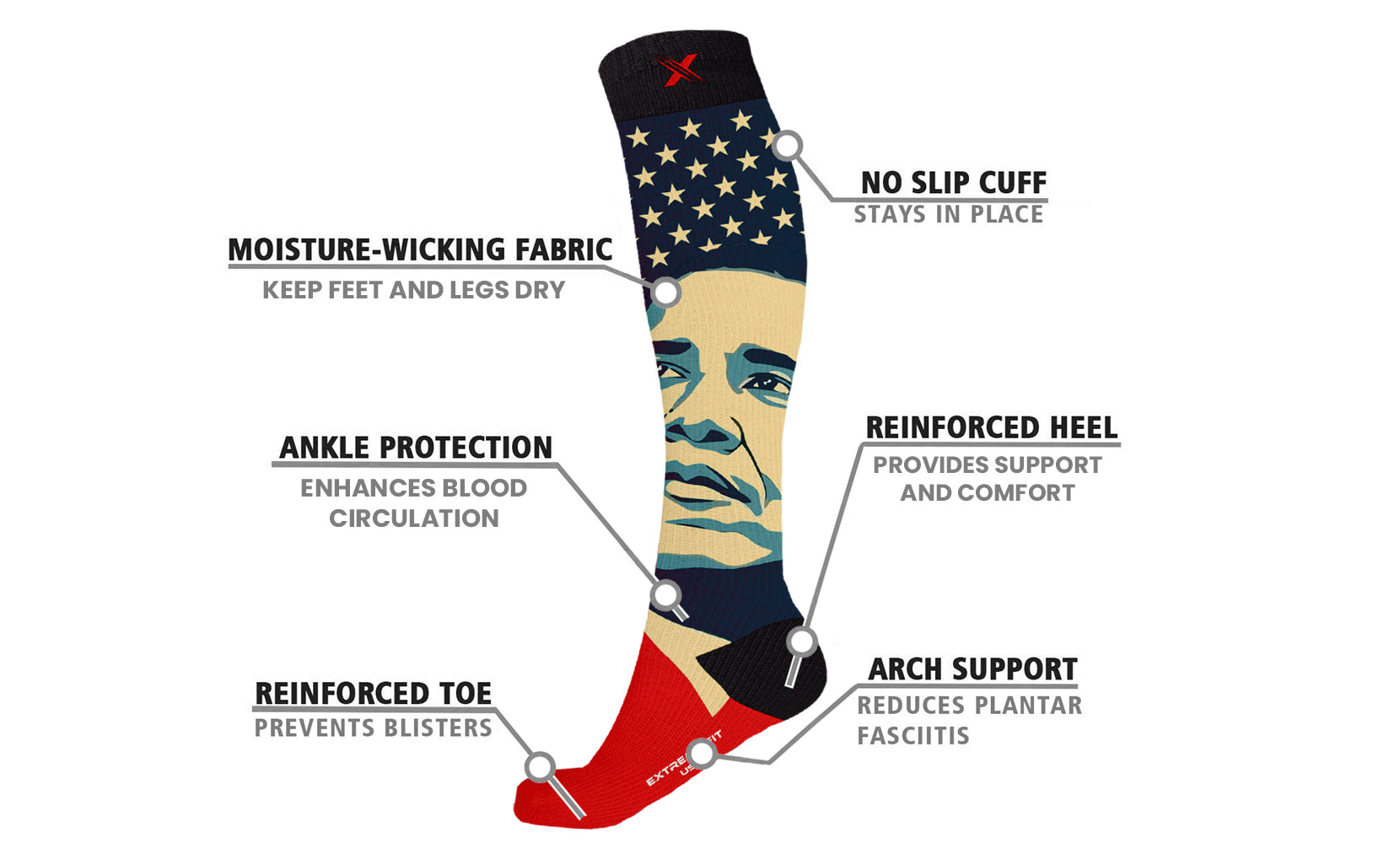 shopify-OBAMA  Knee High Compression Socks (1-Pair)-2