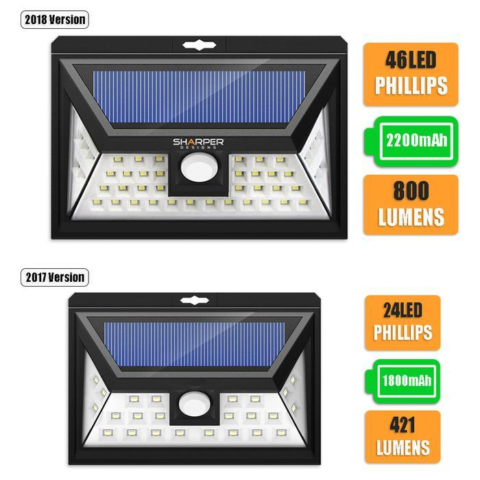 46LED Outdoor Wall Solar Light | Upgraded 2018 V2.0™ | 120° Wide Angle Motion Sensor | SUPER BRIGHT! - True Lumens