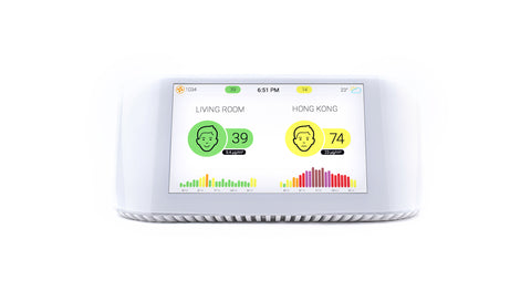 AirVisual Pro Smart Air Quality Monitor