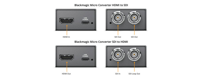 Micro Converters connections