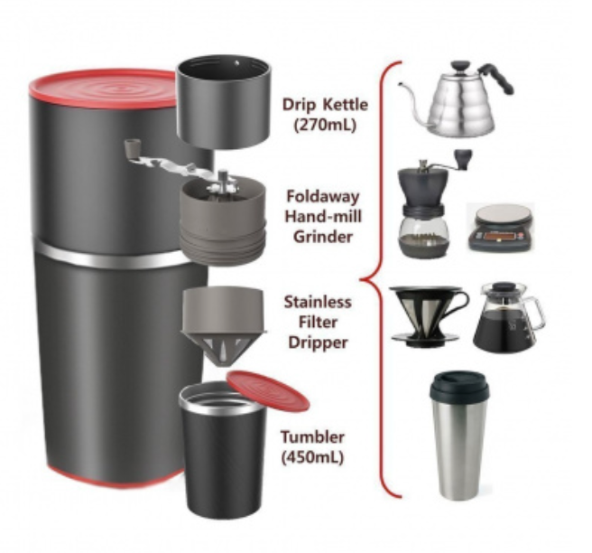 All in 1 Coffee Grinder