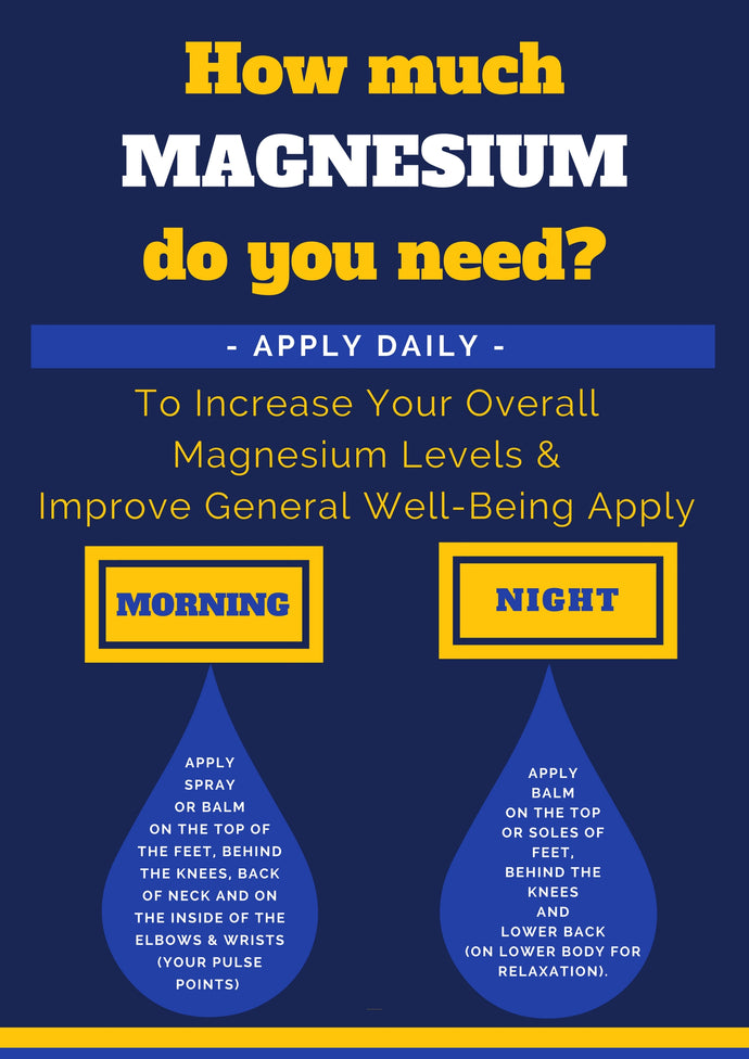 How Much Magnesium do you need?