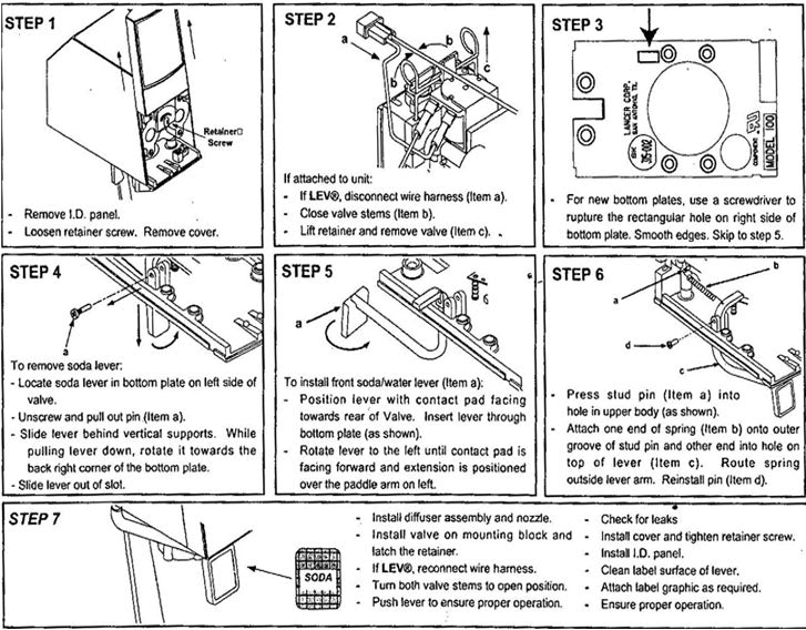 WATER/SODA ARM LEVER INSTALL INSTRUCTIONS