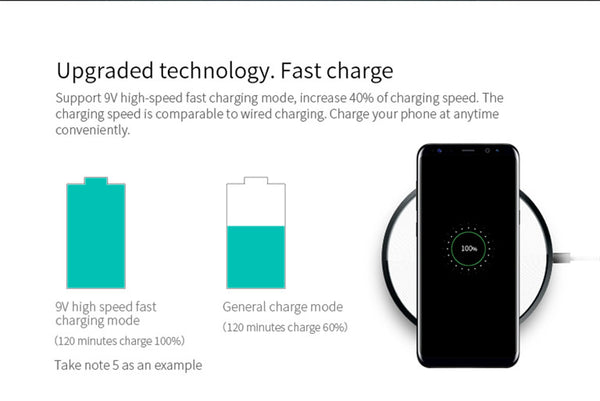 Wireless Charging Pad With Fast Charge - Gadget Idol