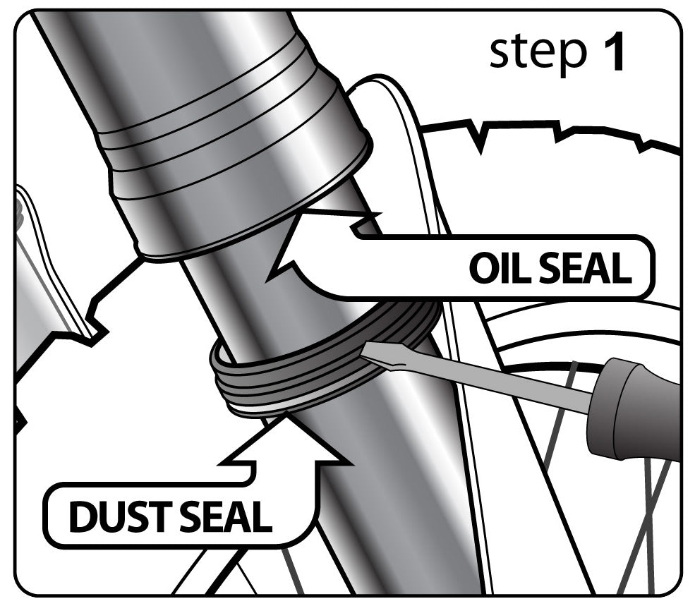 fix fork seal step 1
