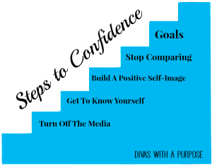 Steps-to-Confidence-300x235
